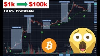 100% Profitable BITCOIN Trading and Investing Strategy 2019