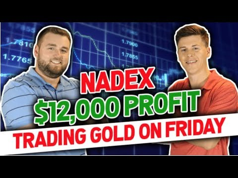 Nadex $12,000 Profit Trading Gold on Friday