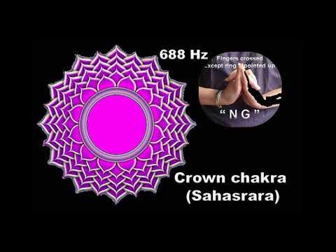 07 Throat chakra Vishuddha power mantra chacra opener w mudra kundalini