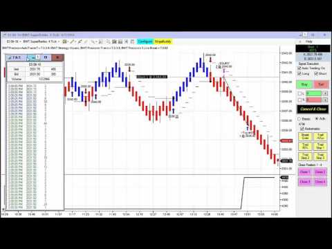 LIVE ES TRADE, Algorithmic Trading, Blue Wave Trading Automated Trading for Ninjatrader