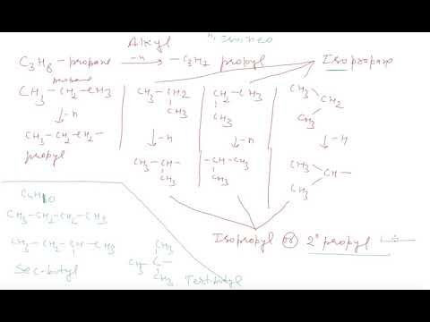Degree of Carbon,Structural Representation Alkyl GP | Class 11 Some Basic Concepts of Chemistry