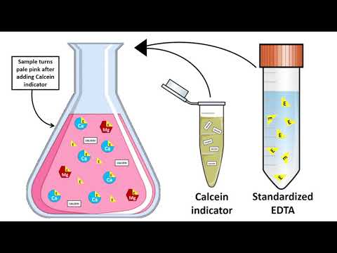 How To Perform The Determination Of Ca And Mg In Milk Samples And Calculations