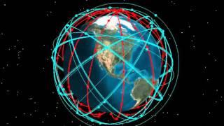 Iridium + Globalstar