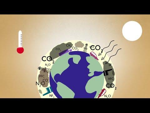 4 minutes pour tout comprendre sur le changement climatique youtube. Black Bedroom Furniture Sets. Home Design Ideas