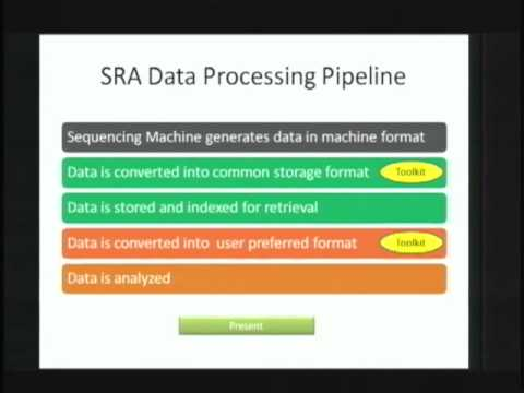 XLDB2011 Sequence Read Archive: Validation, Archival, and Distribution of Raw Sequencing Data