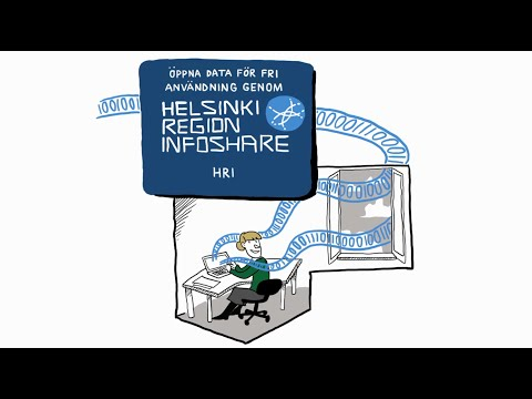 Helsinki Region Infoshare tjänsten