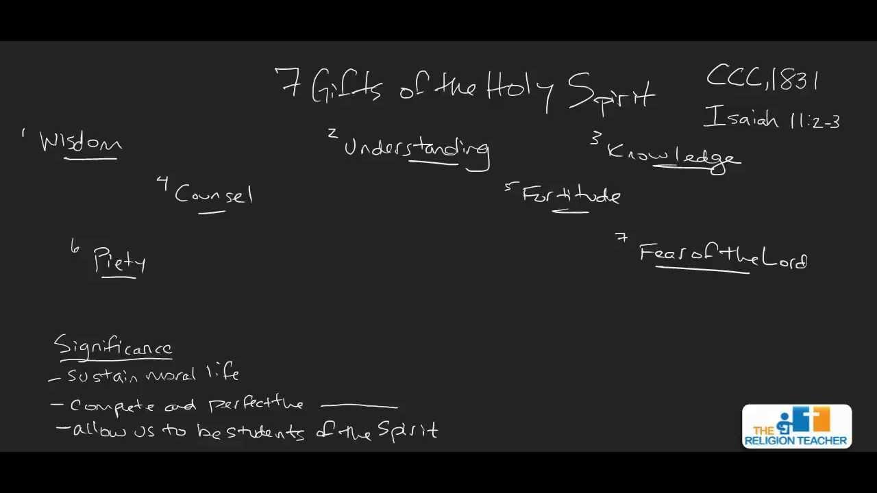 medium resolution of Holy Spirit Lesson Plan   The Religion Teacher   Catholic Religious  Education