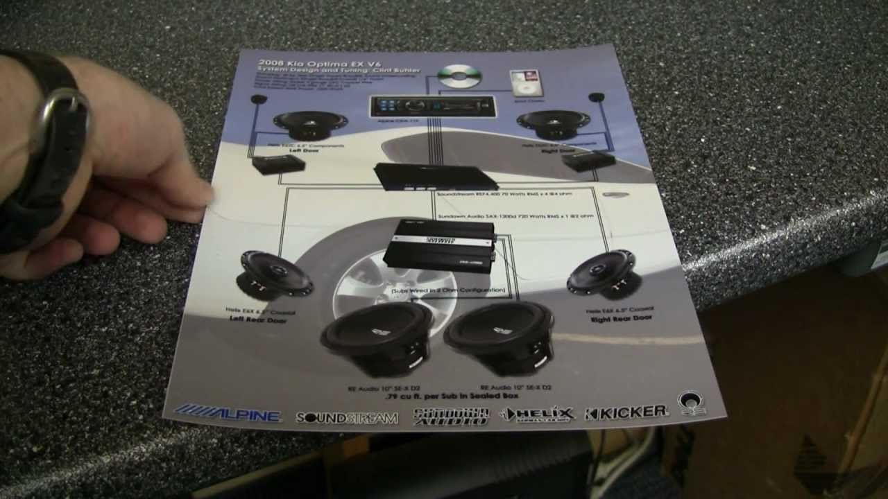 SQ Car Audio Project Part 6 System Diagram and Wiring