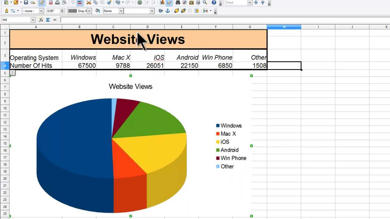Openoffice calc tutorial inserting  pie chart wizard    also rh youtube
