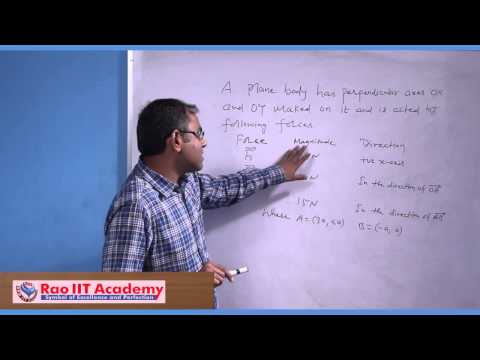 Scalar Triple Product and Vectors Practice Problems - IIT JEE Main & Advanced Physics Video Lecture