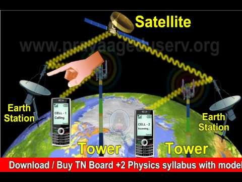 Satellite communication - Space technology has witnessed a phenomenal growth
