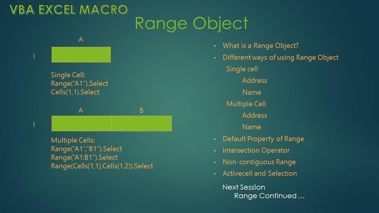 VBA Excel Macro - (6 1) - Range Object