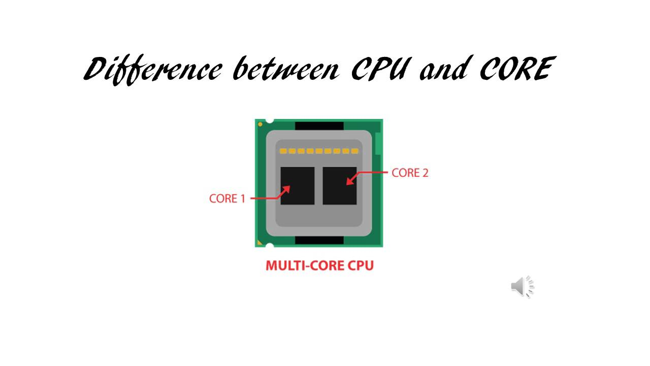 Image result for difference between CPU and CORE