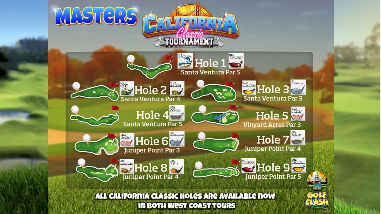 Golf Clash tips, Clubguide - California Classic, MASTERS Division