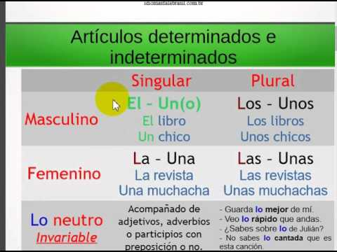 Artículos Determinados E Indeterminados Youtube