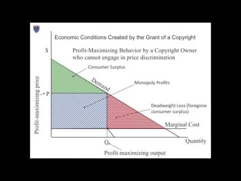 William Fisher, CopyrightX: Lecture 4.2, Welfare Theory: The Incentive Theory of Copyright