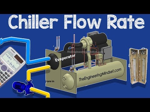 chiller flow rate measurement and calculation, chilled and condenser water  - youtube