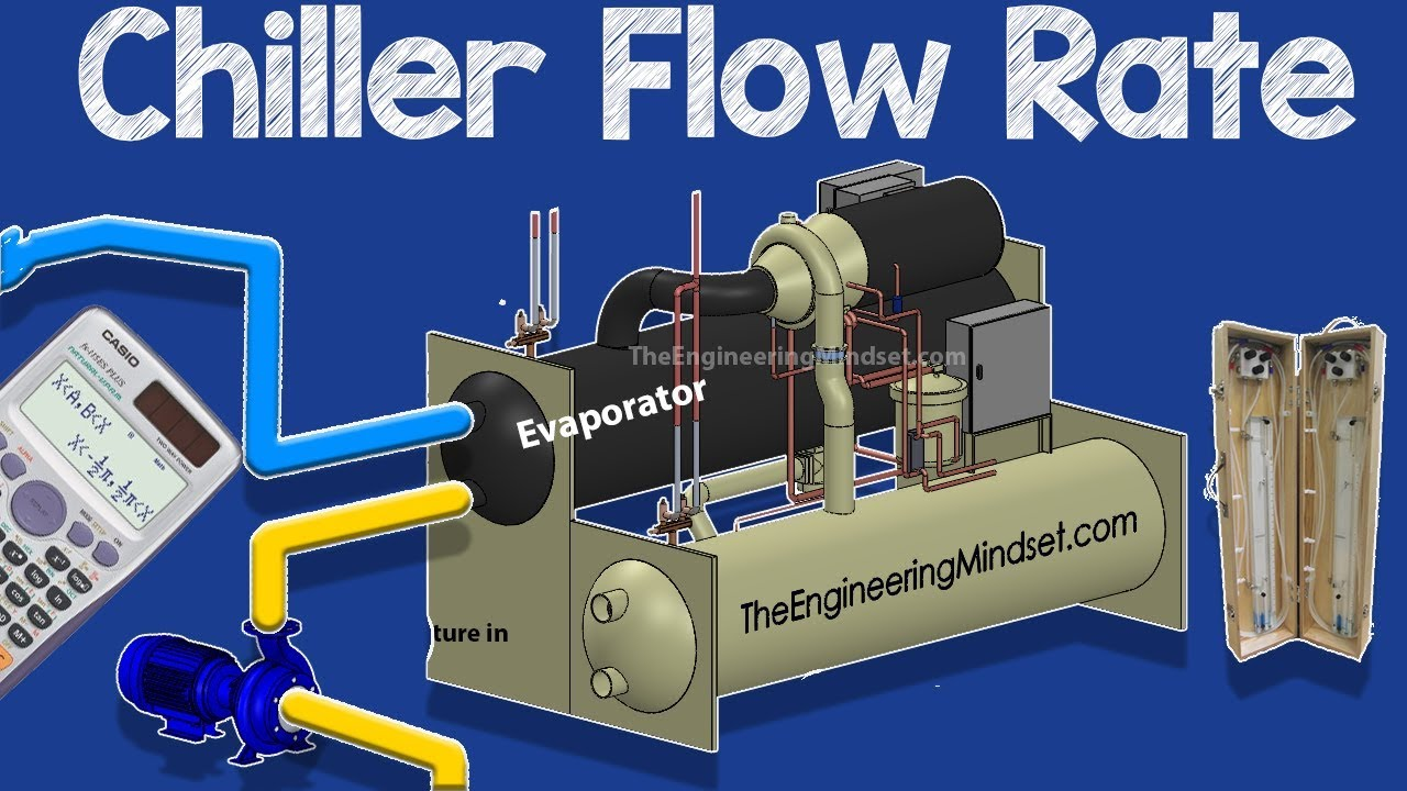 [DHAV_9290]  Chiller flow rate measurement and calculation, chilled and condenser water  - YouTube | Industrial Chillers Wiring Diagrams |  | YouTube