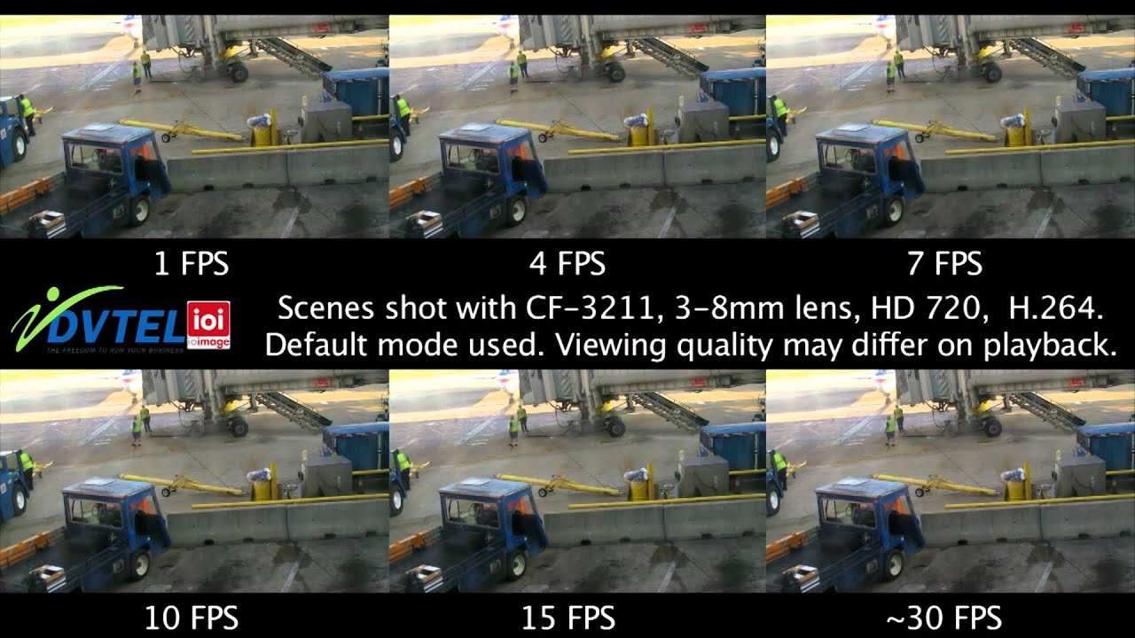 Comparison of FPS for IP Video Surveillance - YouTube
