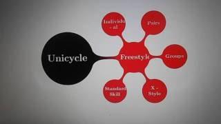 Xe đạp một bánh - Trường phái biểu diễn tự do