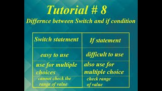 Difference of Nested If Else and Switch Statement | Difference in switch and if Statement in c++