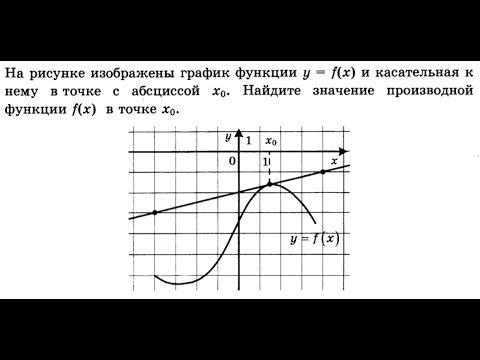 Как найти производную в точке х0 по графику