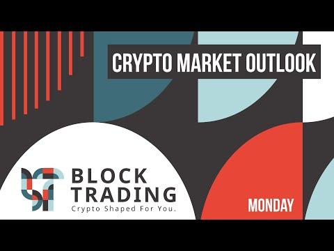 Crypto Market Outlook 15/03/2021
