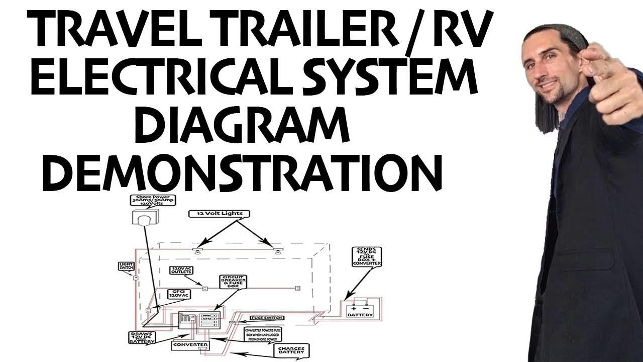 Travel Trailer / RV / Camper Electrical System Diagram Demonstration