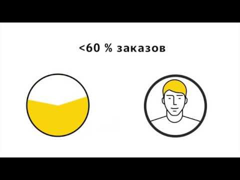 инструкция для яндекс такси