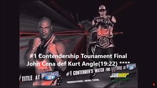 WWE No Way Out 2005 Review
