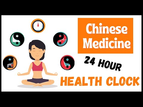 Chinese Medicine 24 hour Health Clock
