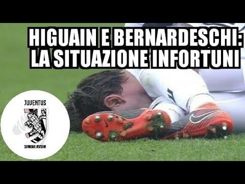 Manchester United Against Juventus