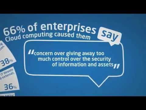 Cloud computing -14 million jobs worldwide, 2 million in India : Microsoft - learn @ cyber college