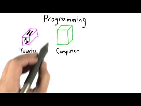 What is Programming?