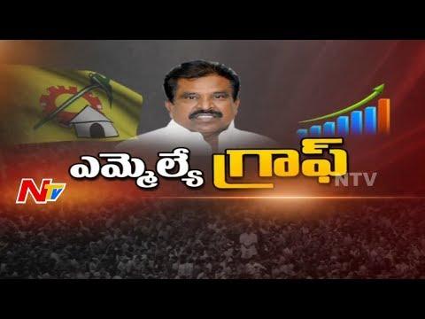 Razole MLA Gollapalli Surya Rao || Special Ground Report || MLA Graph || NTV