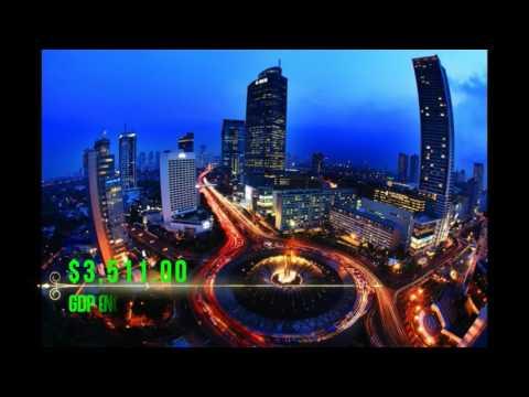 TOP 11 ECONOMIES OF SOUTHEAST ASIA 2016