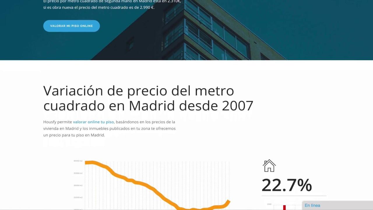 Cual es el precio por metro cuadrado tu tu ciudad y el for Precio reforma casa por metro cuadrado