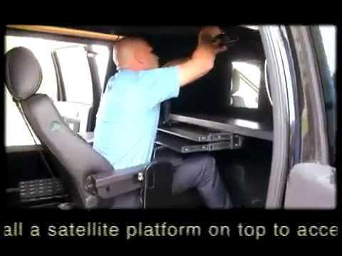 Mobile SCIF