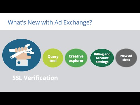 What's New with Ad Exchange? June 2015