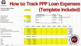 Https://lnkd.in/eetsyug - this video walks through how to easily track ppp loan expenses during the 8 week period after you get using a provided tem...
