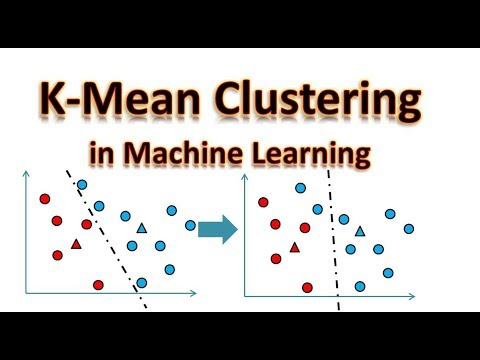 K Means Clustering Algorithm in Python Machine Learning Tutorial with  Python and R-Part 12