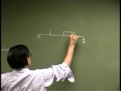 Definition Of Statically Determinate Structure System