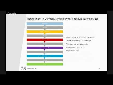 Webinar 5: Understanding the job application process in Germany