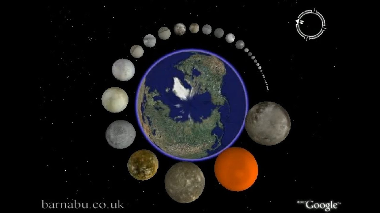 Moons Size Compared to Earth YouTube