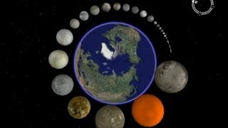 Moons' Size Compared to Earth