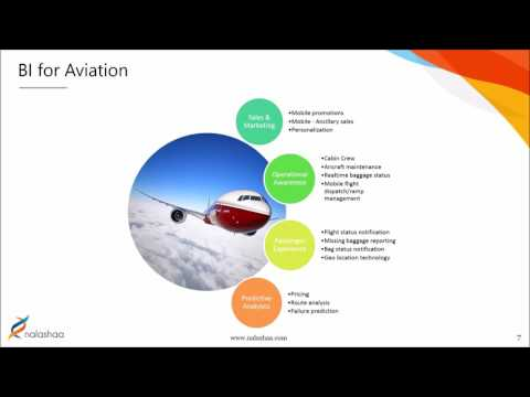 BI for Aviation Analytics