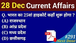current affairs important questions