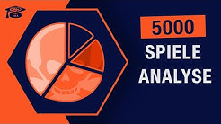 Sportwetten | 5000 Spiele | Auswertung | X Technik profitabel?