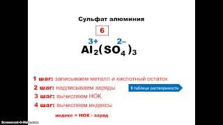 Составление формул солей