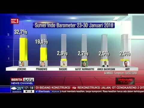 Survei Popularitas Kandidat Presiden di 2019